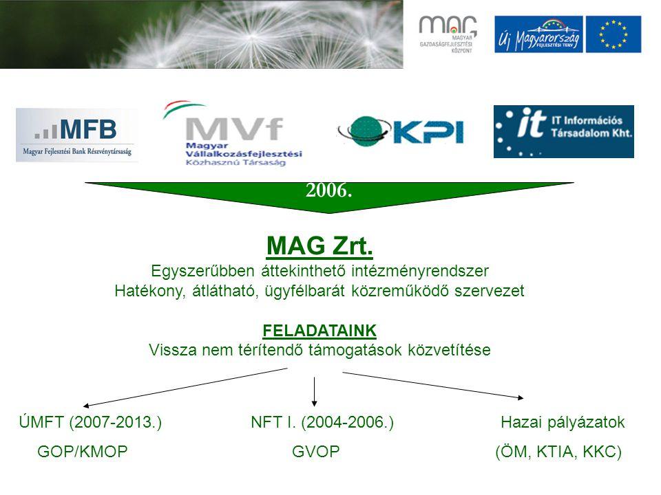 2006. ÚMFT (2007-2013.) NFT I.