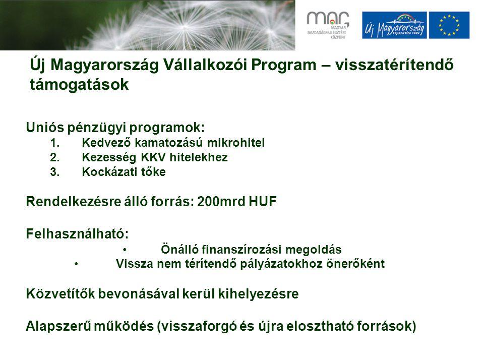 Új Magyarország Vállalkozói Program – visszatérítendő támogatások Uniós pénzügyi programok: 1.