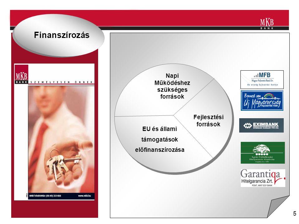 6 MKB EU Program – az induláshoz Hogyan tudok biztosítékot nyújtani a pályázatomhoz.