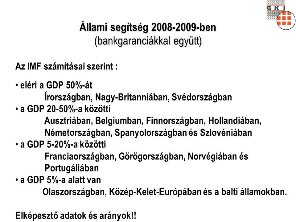 Állami segítség 2008-2009-ben (bankgaranciákkal együtt) Az IMF számításai szerint : eléri a GDP 50%-át Írországban, Nagy-Britanniában, Svédországban a GDP 20-50%-a közötti Ausztriában, Belgiumban, Finnországban, Hollandiában, Németországban, Spanyolországban és Szlovéniában a GDP 5-20%-a közötti Franciaországban, Görögországban, Norvégiában és Portugáliában a GDP 5%-a alatt van Olaszországban, Közép-Kelet-Európában és a balti államokban.