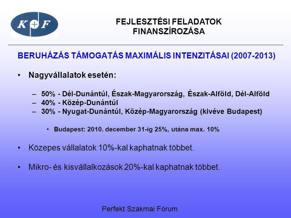 FEJLESZTÉSI FELADATOK FINANSZÍROZÁSA BERUHÁZÁS TÁMOGATÁS MAXIMÁLIS INTENZITÁSAI (2007-2013) Nagyvállalatok esetén: –50% - Dél-Dunántúl, Észak-Magyaror