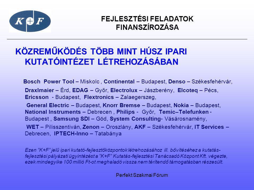 FEJLESZTÉSI FELADATOK FINANSZÍROZÁSA KÖZREMŰKÖDÉS TÖBB MINT HÚSZ IPARI KUTATÓINTÉZET LÉTREHOZÁSÁBAN Bosch Power Tool – Miskolc, Continental – Budapest