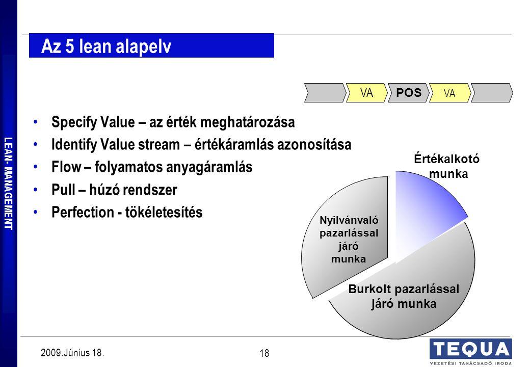2009.Június 18. 17 Hogyan fogjunk hozzá? LEAN- MANAGEMENT Értékteremtő folyamatok Felesleges nem értékteremtő folyamatok Elengedhetetlen nem értéktere