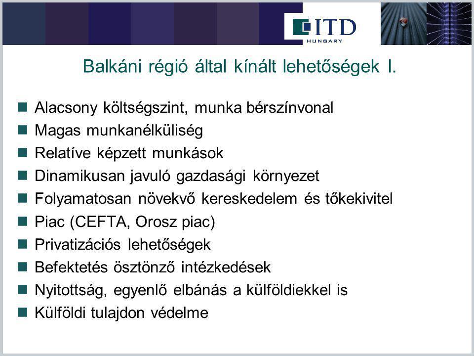 Balkáni régió által kínált lehetőségek I. Alacsony költségszint, munka bérszínvonal Magas munkanélküliség Relatíve képzett munkások Dinamikusan javuló