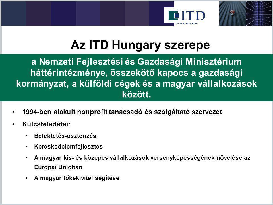 1994-ben alakult nonprofit tanácsadó és szolgáltató szervezet Kulcsfeladatai: Befektetés-ösztönzés Kereskedelemfejlesztés A magyar kis- és közepes vál