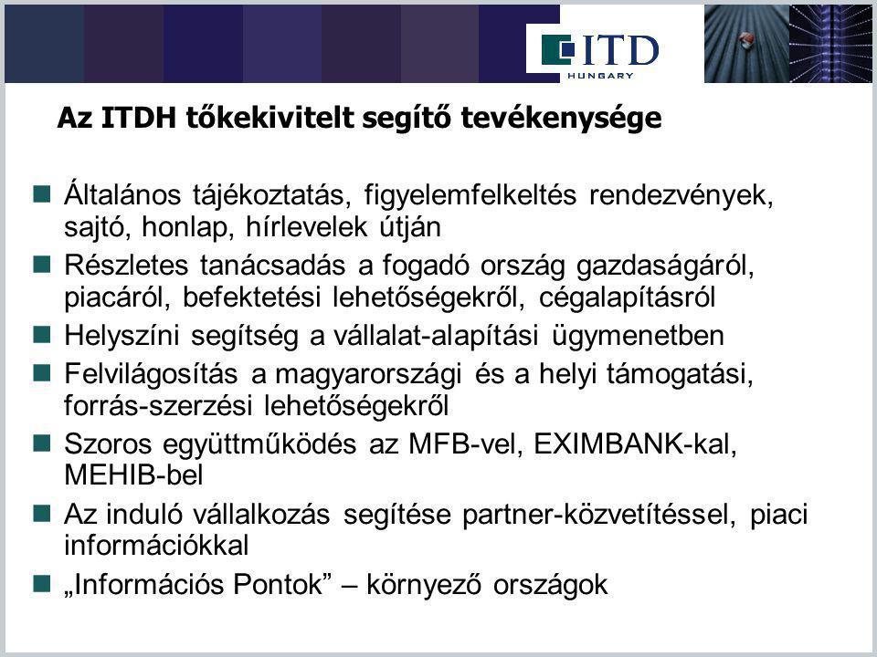 Az ITDH tőkekivitelt segítő tevékenysége Általános tájékoztatás, figyelemfelkeltés rendezvények, sajtó, honlap, hírlevelek útján Részletes tanácsadás