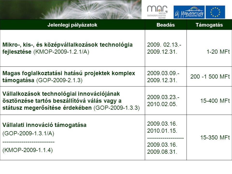 Jelenlegi pályázatokBeadásTámogatás Mikro-, kis-, és középvállalkozások technológia fejlesztése (KMOP-2009-1.2.1/A) 2009. 02.13.- 2009.12.31.1-20 MFt