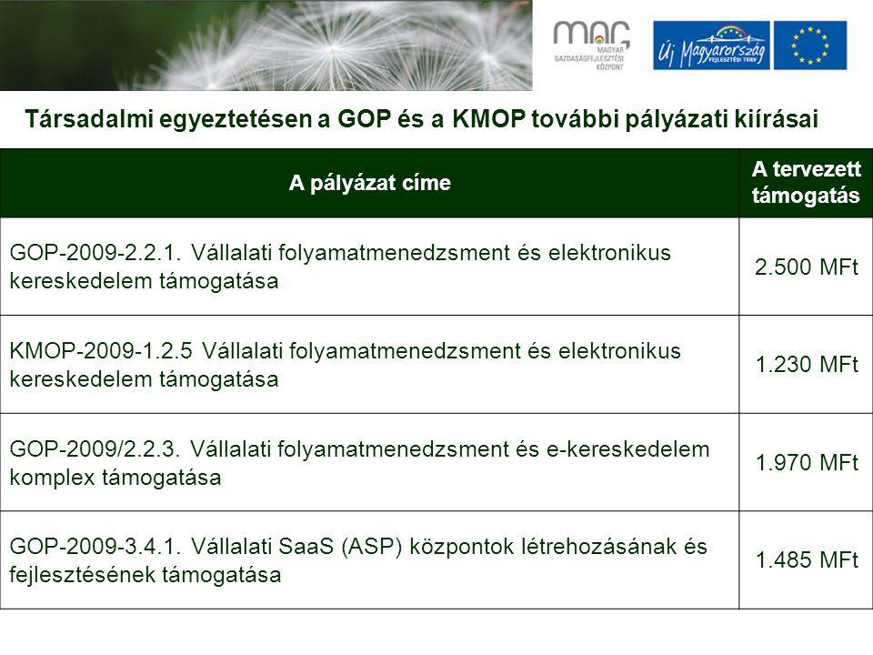 Társadalmi egyeztetésen a GOP és a KMOP további pályázati kiírásai A pályázat címe A tervezett támogatás GOP-2009-2.2.1. Vállalati folyamatmenedzsment