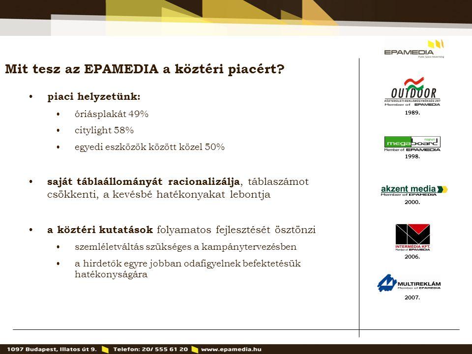 1989. 2000. 1998. 2007. 2006. Mit tesz az EPAMEDIA a köztéri piacért? piaci helyzetünk: óriásplakát 49% citylight 58% egyedi eszközök között közel 50%