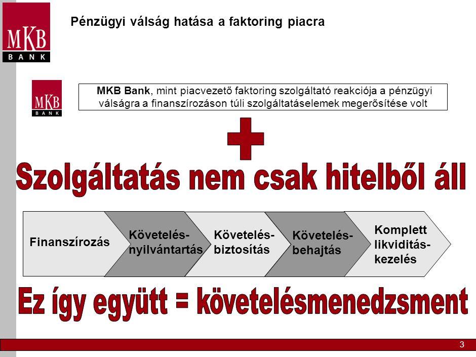 3 Pénzügyi válság hatása a faktoring piacra MKB Bank, mint piacvezető faktoring szolgáltató reakciója a pénzügyi válságra a finanszírozáson túli szolg