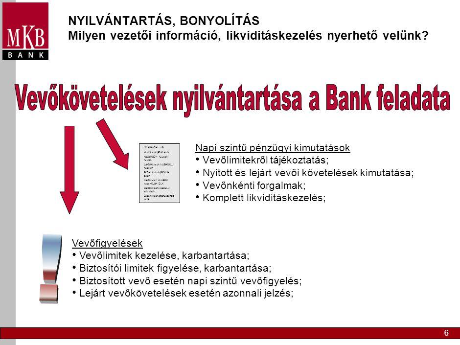 6 NYILVÁNTARTÁS, BONYOLÍTÁS Milyen vezetői információ, likviditáskezelés nyerhető velünk? Napi szintű pénzügyi kimutatások Vevőlimitekről tájékoztatás