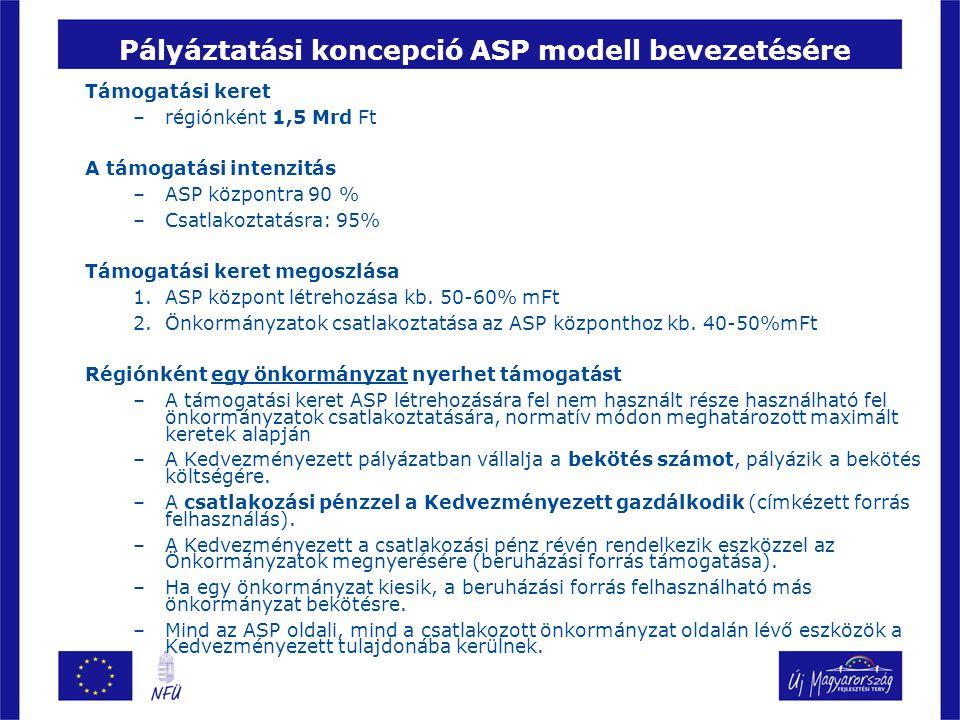 Pályáztatási koncepció ROP Kedvezményezett önkormányzat Vállalja: Minimum alkalmazás portfólió kialakítását Csatlakoztatási (lakosság lefedési) elvárások teljesítését Pályázat ASP központ létrehozására Pályázat tartalma: ASP fejlesztés ASP működtetés Önkormányzati hivatalok csatlakoztatása 7 db Közbeszerzési eljárás ASP központ Előzetes szándéknyilatkozat kell a csatlakozni szándékozó önkormányzatoktól Csatlakozási szerződések Régiós pályázatok az ASP központ kiépítésre Közbeszerzési eljárás a fejlesztésre, üzemeltetésre és csatlakoztatásra az ASP központ kialakítása és önkormányzatok csatlakoztatása