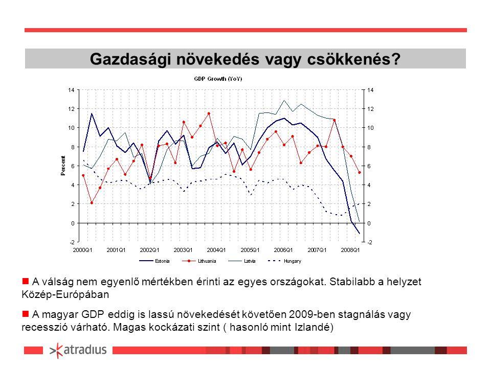 Gazdasági növekedés vagy csökkenés.A válság nem egyenlő mértékben érinti az egyes országokat.