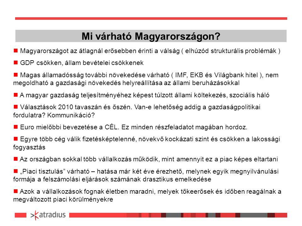 Mi várható Magyarországon.