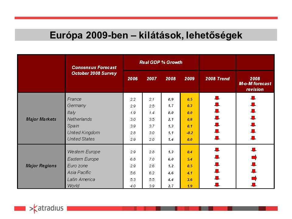 Felszámolások, csődök Magyarországon