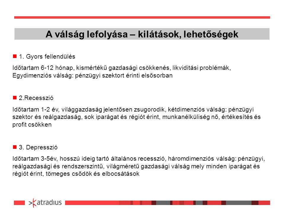 II. Magyar Követeléskezelés Konferencia 2008. november 25. Köszönjük a figyelmet!