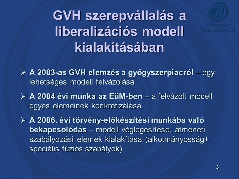 3 GVH szerepvállalás a liberalizációs modell kialakításában  A 2003-as GVH elemzés a gyógyszerpiacról – egy lehetséges modell felvázolása  A 2004 évi munka az EüM-ben – a felvázolt modell egyes elemeinek konkretizálása  A 2006.