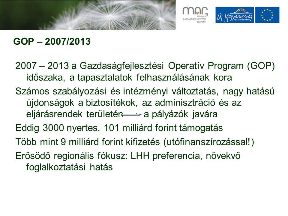 GOP – Visszatérítendő támogatások Úttörő kezdeményezés az EU-ban, csaknem 200 milliárd forint támogatási keret közösségi és hazai forrásból a piaci elégtelenségek kezelésére Új Magyarország Mikrohitel elérhető 2008 eleje óta, még nem bankképes vállalkozásoknak – 3 mrd ft.