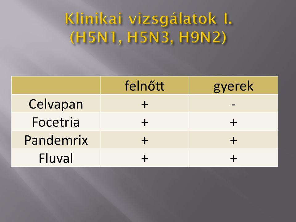 felnőttgyerek Celvapan+- Focetria++ Pandemrix++ Fluval++