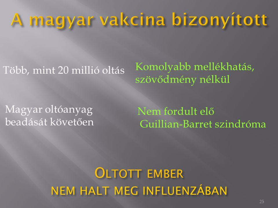 25 Több, mint 20 millió oltás Komolyabb mellékhatás, szövődmény nélkül O LTOTT EMBER NEM HALT MEG INFLUENZÁBAN Magyar oltóanyag beadását követően Nem fordult elő Guillian-Barret szindróma