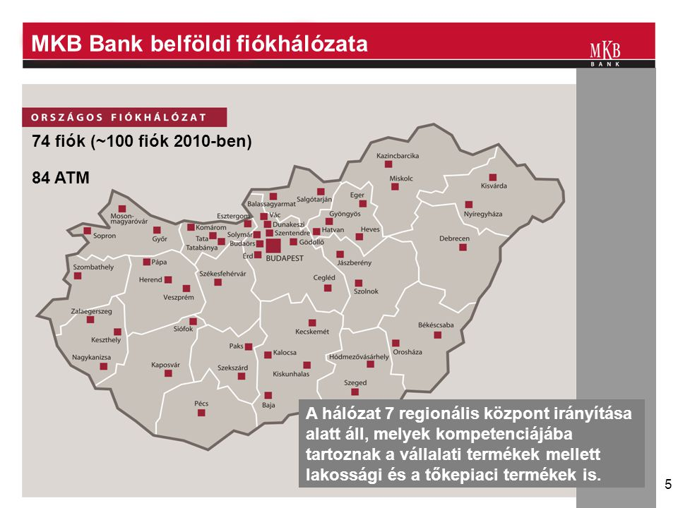 16 www.mkb.hu KÖSZÖNJÜK A FIGYELMET! Dr. Bánfai Barna régióigazgató Dél-dunántúli Régió
