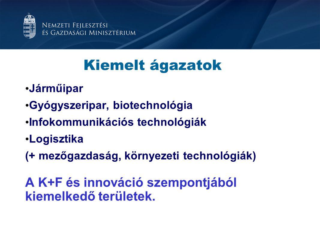 Kiemelt ágazatok Járműipar Gyógyszeripar, biotechnológia Infokommunikációs technológiák Logisztika (+ mezőgazdaság, környezeti technológiák) A K+F és