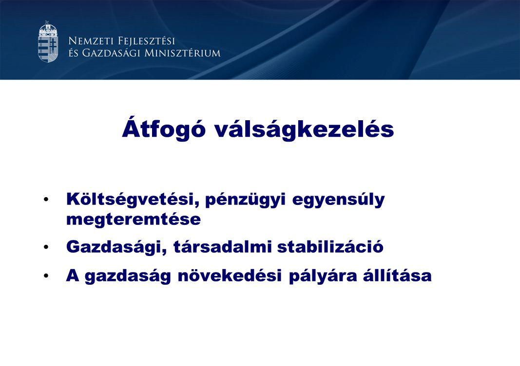 A válság leküzdése a K+F+I területén - hármas feladat  A K+F+I szakterület válság-jelenségeinek megelőzése, kezelése A K+F+I támogatási programok hatékony működtetése, normatív finanszírozás Innovációbarát gazdasági környezet  A szakterület hozzájárulása a nemzetgazdasági válságkezeléshez Magas képzettségű munkaerő védelme (KTIA pályázat) A pályázati kifizetések gyorsaságának, hatékonyságának fokozása, dereguláció  A szakterület hozzájárulása a válságot követő időszak versenyképességének magalapozásához Tudás- és innovációs bázis erősítése (Kutatóegyetem Program, Pólus program – GOP 1.2.2., Technológiai inkubátor Program) Infrastruktúra fejlesztés (ELI, NEKIFUT, Felsőoktatási kutatási infrastruktúra – TIOP 1.3.1.) Vállalati innovációs tevékenység erősítése (Ötlettől a megvalósulásig, Vállalati innovációs program – GOP 1.3.1-2., GOP 2.1.1., Klaszter program – GOP 1.2.1., Inkubátor program, JEREMIE Program – GOP 4., Beszállítói program GOP 1.3.3.) Kutatások támogatása (Nemzeti Technológiai Program, Vállalati kutatások – GOP 1.1.1.) Regionális innováció erősítése (Baross Program, Innocsekk Plusz, ROP-ok, RIÜ-k)
