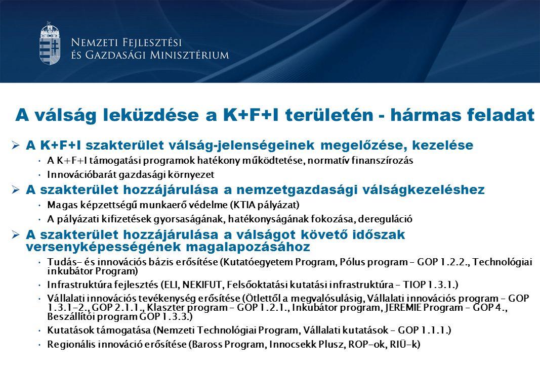 A válság leküzdése a K+F+I területén - hármas feladat  A K+F+I szakterület válság-jelenségeinek megelőzése, kezelése A K+F+I támogatási programok hat