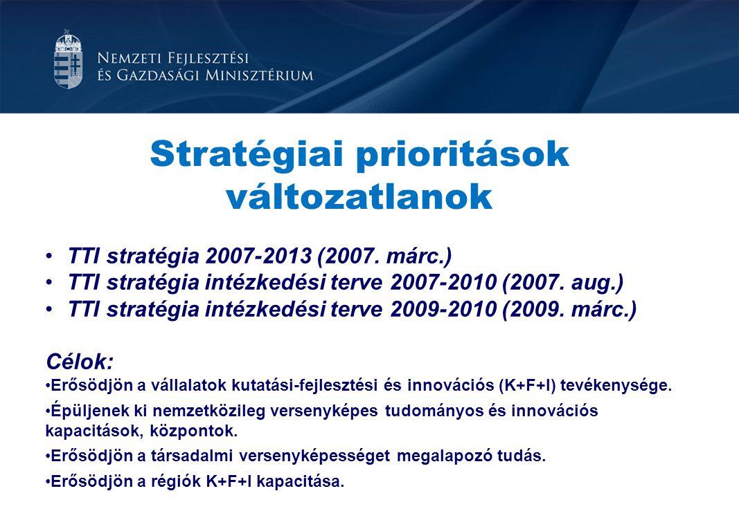 Stratégiai prioritások változatlanok TTI stratégia 2007-2013 (2007. márc.) TTI stratégia intézkedési terve 2007-2010 (2007. aug.) TTI stratégia intézk