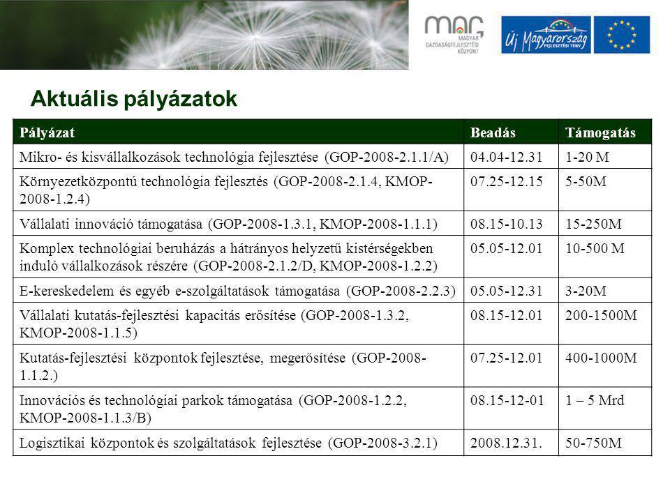 GOP-2008-2.1.1/A - Mikro- és kisvállalkozások technológia fejlesztése  Gazdasági társaságok, szövetkezetek, egyéni vállalkozók  Cél: technológia fejlesztést eredményező beruházások támogatása (új vagy 3 évnél igazolhatóan nem régebbi használt eszköz beszerzése)  A támogatás összege a GOP esetében 1 és 20 millió HUF közé esik  A támogatás mértéke az összes elszámolható költség maximum 50%-a  Elbírálás folyamatosan történik  Benyújtás: április 4.