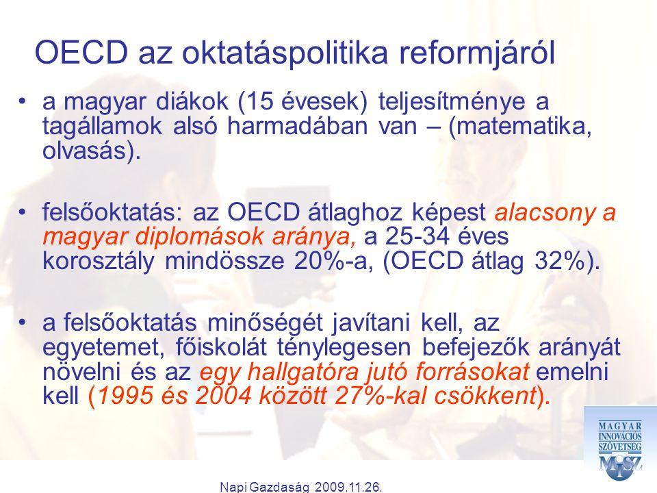 Napi Gazdaság 2009.11.26. OECD az oktatáspolitika reformjáról a magyar diákok (15 évesek) teljesítménye a tagállamok alsó harmadában van – (matematika