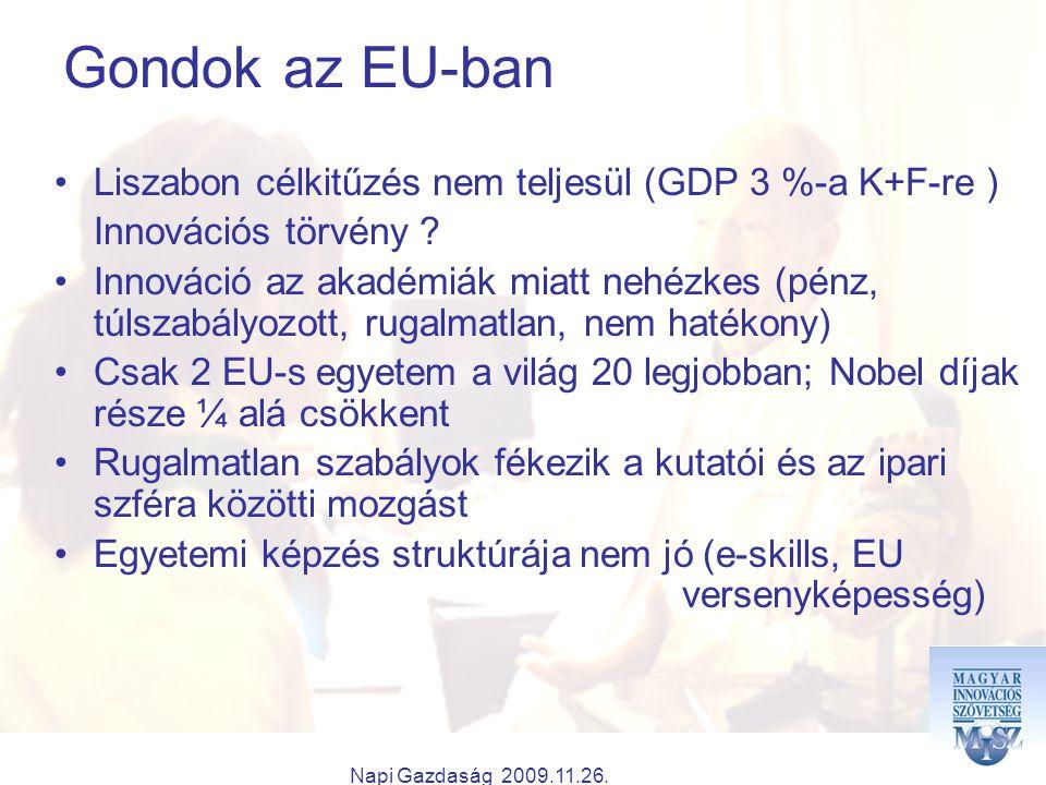 Napi Gazdaság 2009.11.26. Gondok az EU-ban Liszabon célkitűzés nem teljesül (GDP 3 %-a K+F-re ) Innovációs törvény ? Innováció az akadémiák miatt nehé
