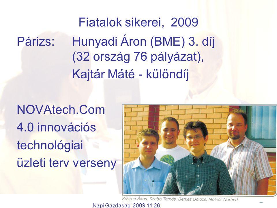 Napi Gazdaság 2009.11.26. Fiatalok sikerei, 2009 Párizs: Hunyadi Áron (BME) 3. díj (32 ország 76 pályázat), Kajtár Máté - különdíj NOVAtech.Com 4.0 in