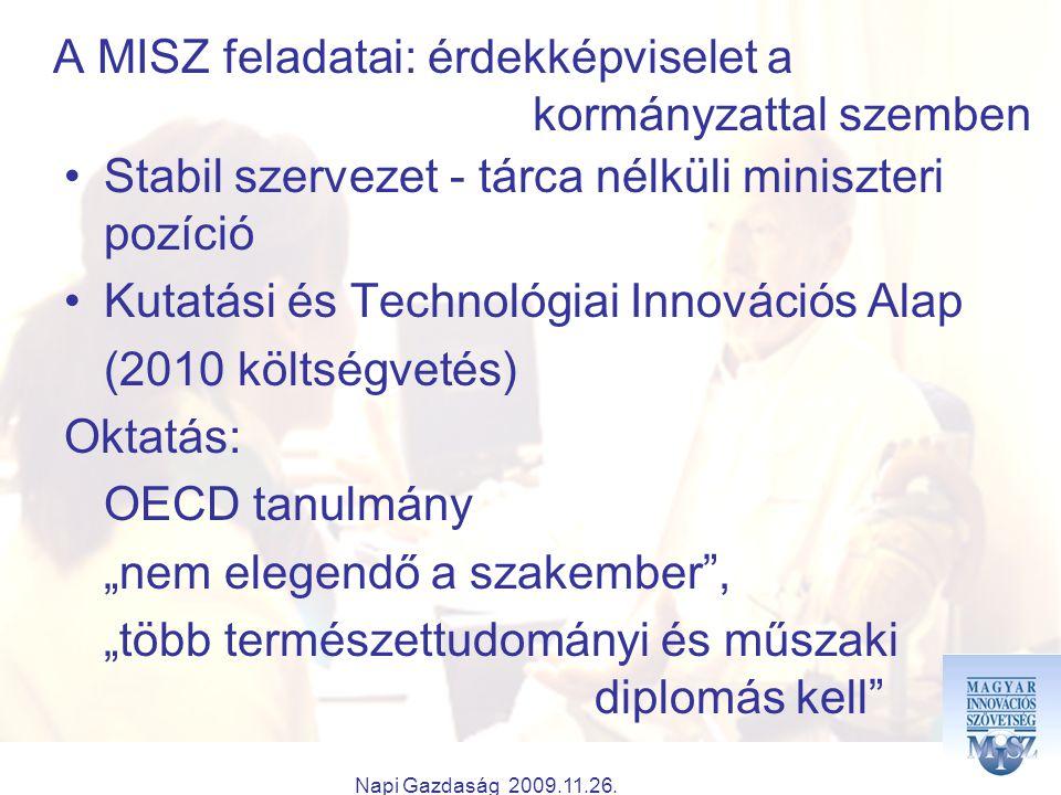 Napi Gazdaság 2009.11.26. A MISZ feladatai: érdekképviselet a kormányzattal szemben Stabil szervezet - tárca nélküli miniszteri pozíció Kutatási és Te