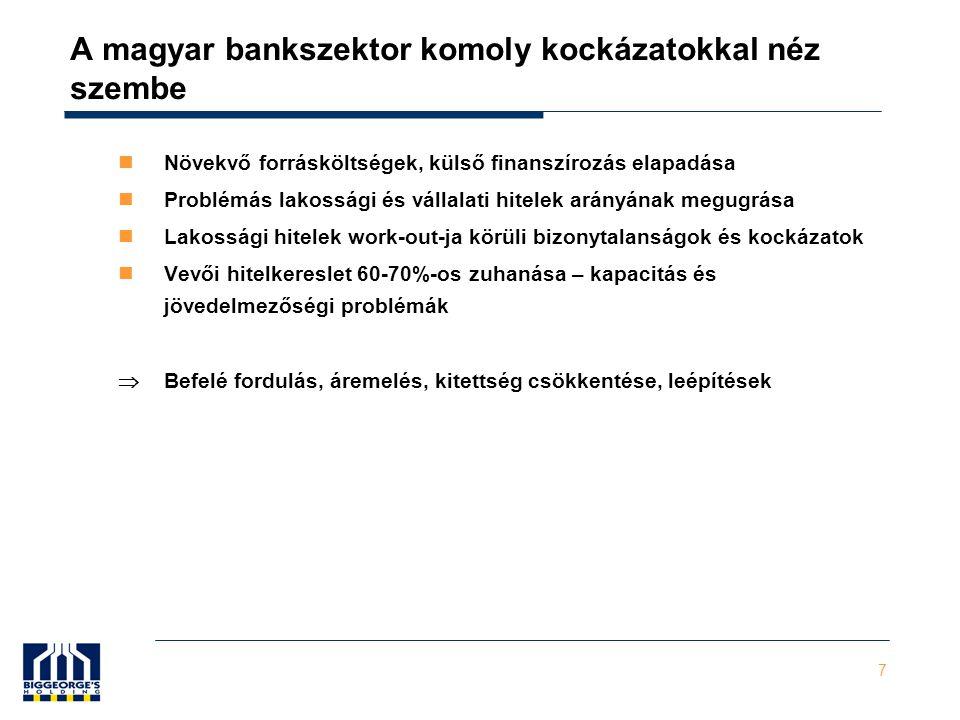 7 A magyar bankszektor komoly kockázatokkal néz szembe Növekvő forrásköltségek, külső finanszírozás elapadása Problémás lakossági és vállalati hitelek arányának megugrása Lakossági hitelek work-out-ja körüli bizonytalanságok és kockázatok Vevői hitelkereslet 60-70%-os zuhanása – kapacitás és jövedelmezőségi problémák  Befelé fordulás, áremelés, kitettség csökkentése, leépítések