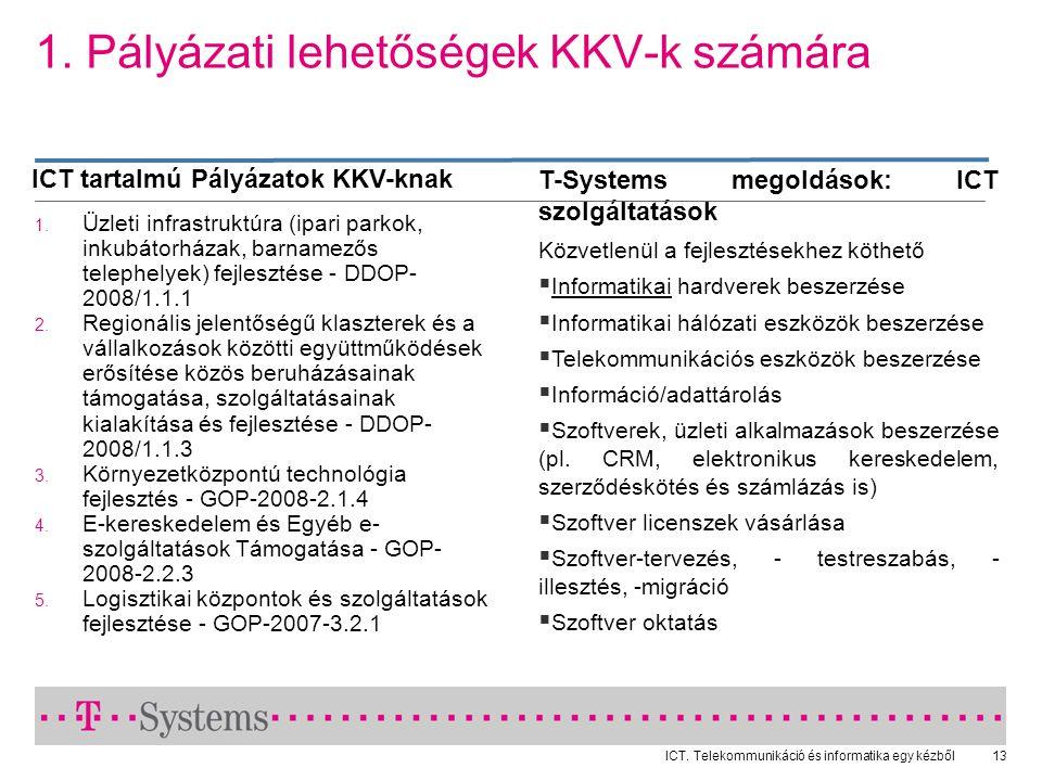 ICT.Telekommunikáció és informatika egy kézből13 1.