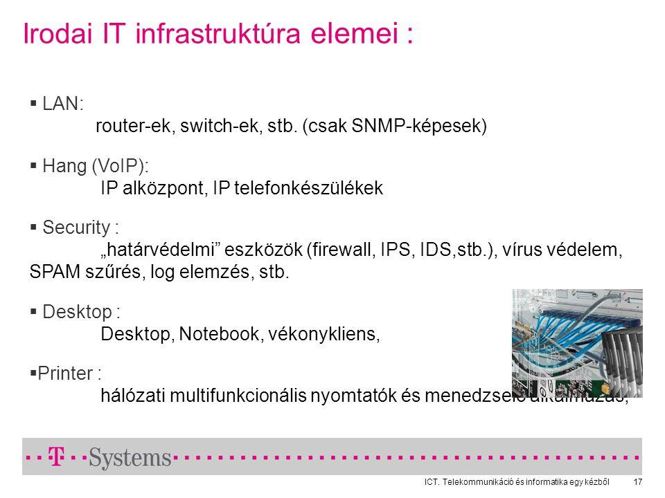 ICT. Telekommunikáció és informatika egy kézből17 Irodai IT infrastruktúra elemei :  LAN: router-ek, switch-ek, stb. (csak SNMP-képesek)  Hang (VoIP