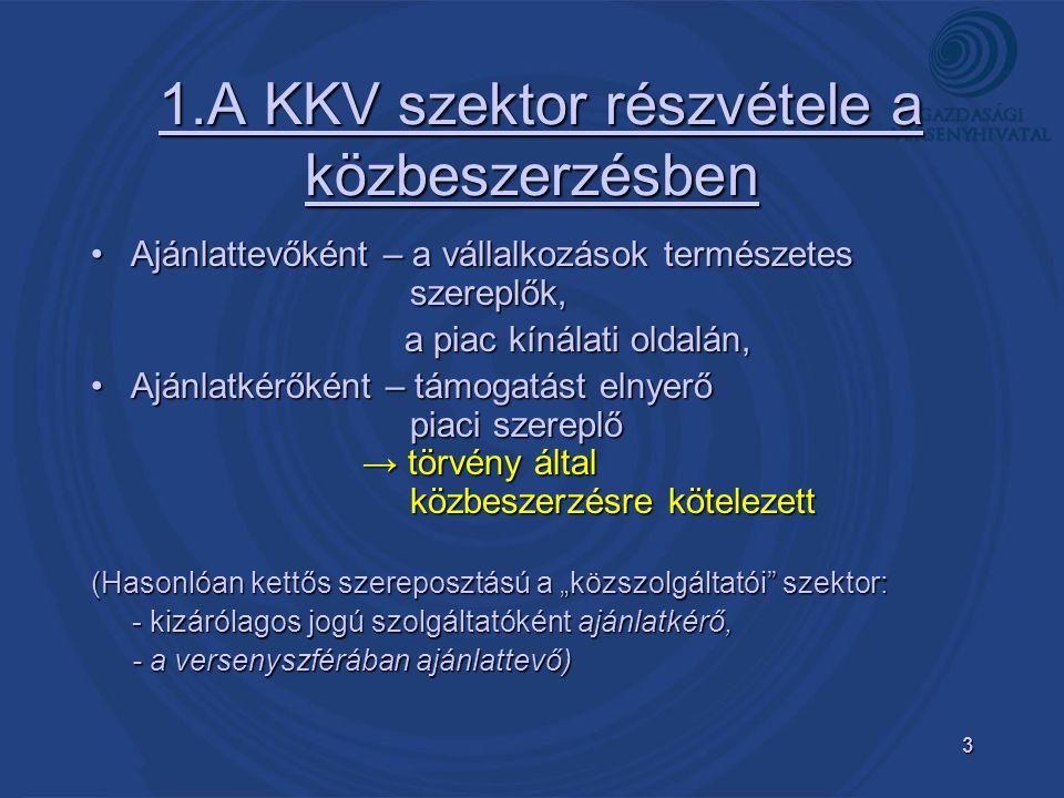 """3 1.A KKV szektor részvétele a közbeszerzésben 1.A KKV szektor részvétele a közbeszerzésben Ajánlattevőként – a vállalkozások természetes szereplők,Ajánlattevőként – a vállalkozások természetes szereplők, a piac kínálati oldalán, a piac kínálati oldalán, Ajánlatkérőként – támogatást elnyerő piaci szereplő → törvény által közbeszerzésre kötelezettAjánlatkérőként – támogatást elnyerő piaci szereplő → törvény által közbeszerzésre kötelezett (Hasonlóan kettős szereposztású a """"közszolgáltatói szektor: - kizárólagos jogú szolgáltatóként ajánlatkérő, - kizárólagos jogú szolgáltatóként ajánlatkérő, - a versenyszférában ajánlattevő) - a versenyszférában ajánlattevő)"""
