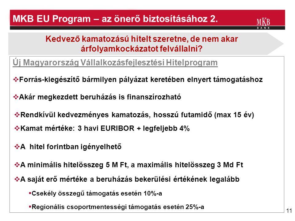 11 MKB EU Program – az önerő biztosításához 2. Új Magyarország Vállalkozásfejlesztési Hitelprogram  A hitel forintban igényelhető  Rendkívül kedvezm