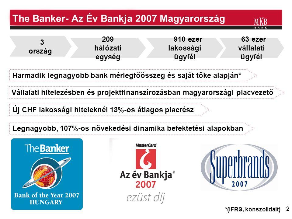 2 The Banker- Az Év Bankja 2007 Magyarország *(IFRS, konszolidált) 209 hálózati egység 910 ezer lakossági ügyfél 63 ezer vállalati ügyfél 3 ország Új