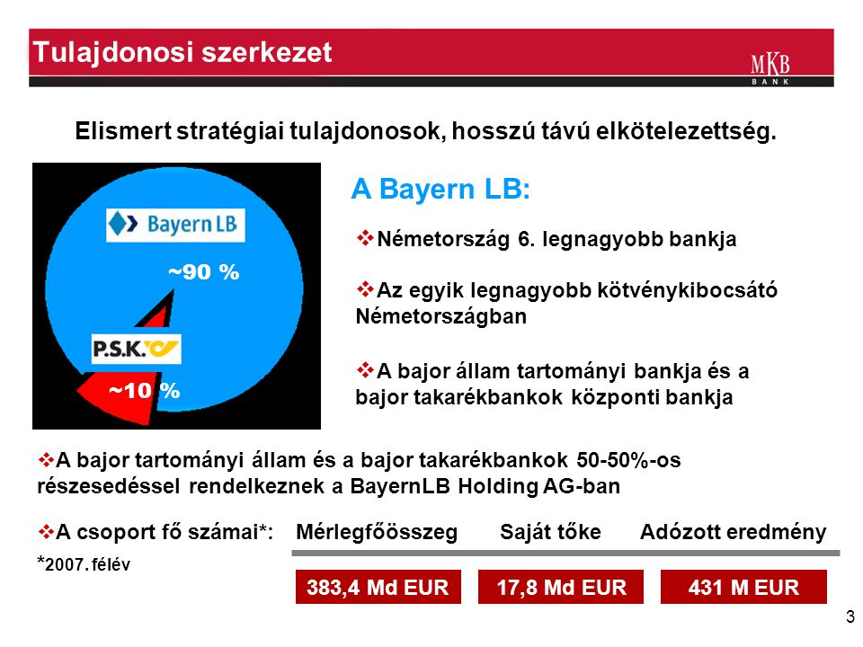 3 Tulajdonosi szerkezet ~90 % ~10 % Elismert stratégiai tulajdonosok, hosszú távú elkötelezettség.  Németország 6. legnagyobb bankja  A bajor állam