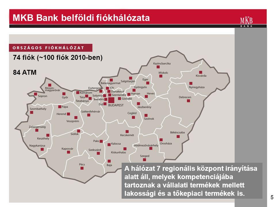 5 MKB Bank belföldi fiókhálózata 74 fiók (~100 fiók 2010-ben) A hálózat 7 regionális központ irányítása alatt áll, melyek kompetenciájába tartoznak a