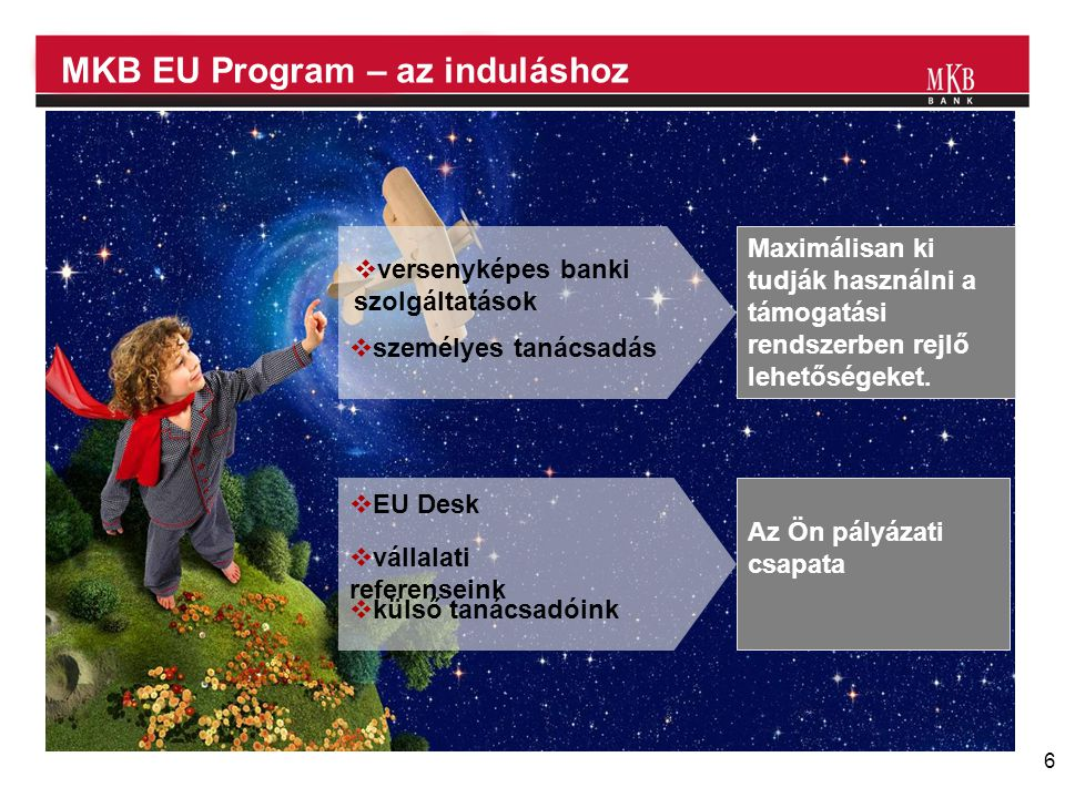 6 MKB EU Program – az induláshoz  EU Desk  vállalati referenseink  külső tanácsadóink Az Ön pályázati csapata  versenyképes banki szolgáltatások M