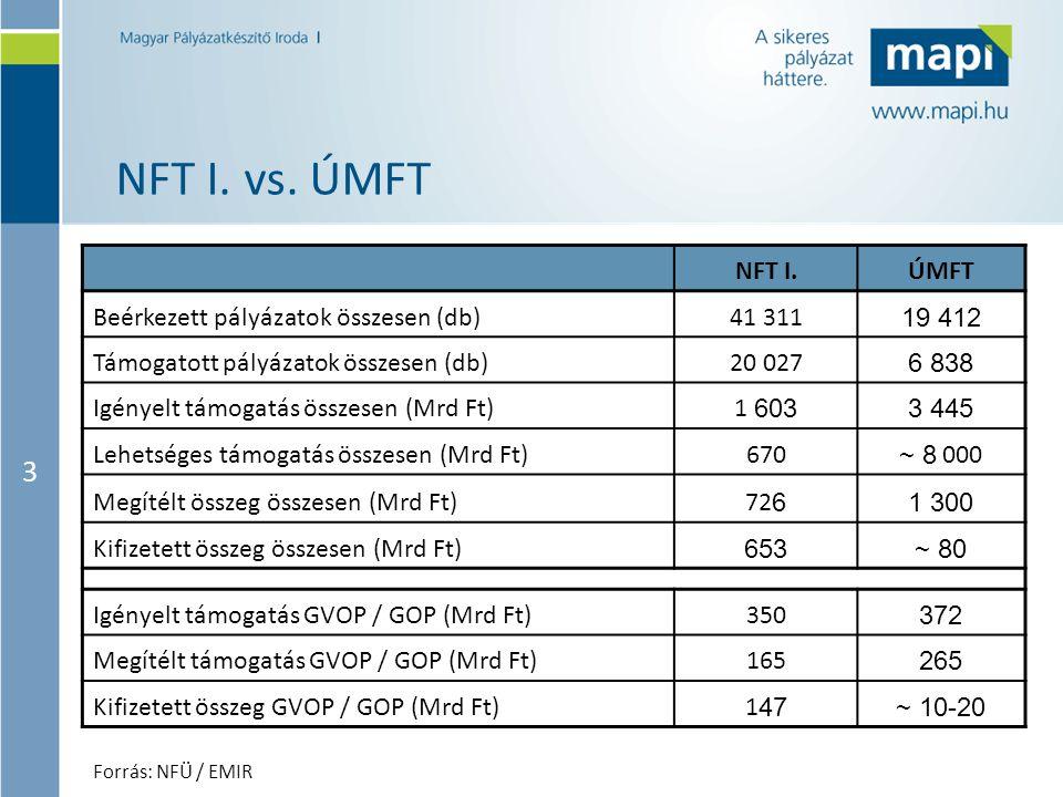 3 NFT I. vs.