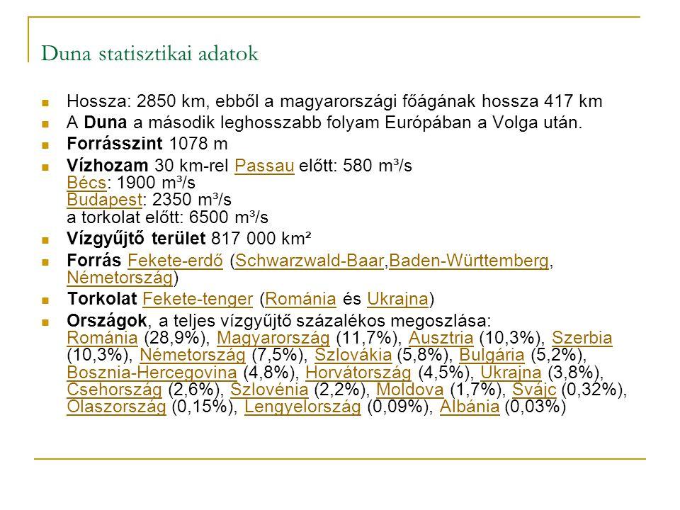 Duna statisztikai adatok Hossza: 2850 km, ebből a magyarországi főágának hossza 417 km A Duna a második leghosszabb folyam Európában a Volga után. For