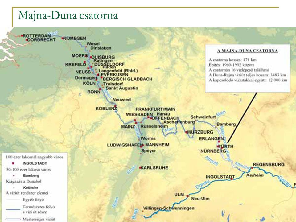 Majna-Duna csatorna