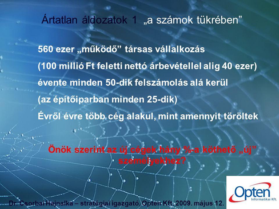 """Ártatlan áldozatok 1 """"a számok tükrében Dr. Csorbai Hajnalka – stratégiai igazgató, Opten Kft."""