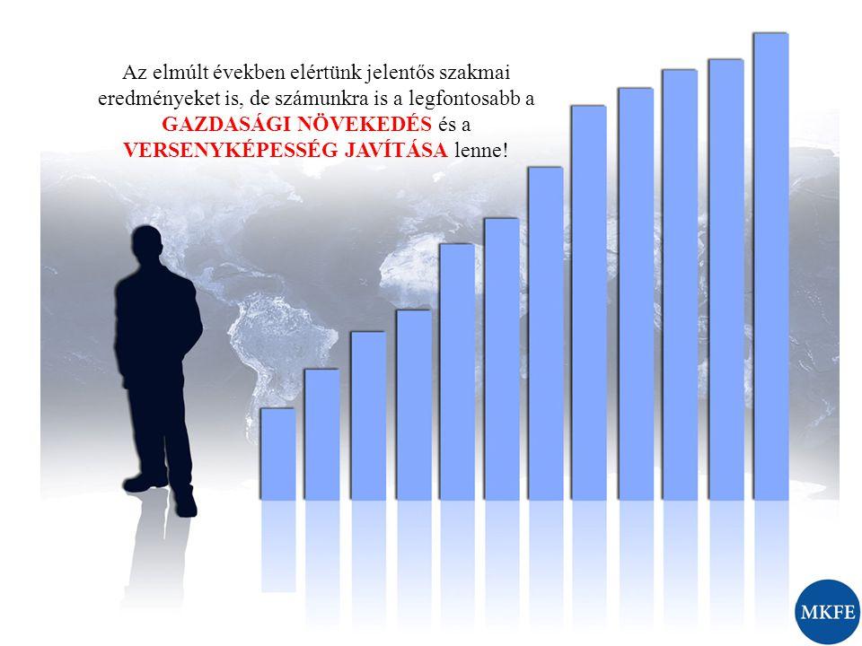 Az elmúlt években elértünk jelentős szakmai eredményeket is, de számunkra is a legfontosabb a GAZDASÁGI NÖVEKEDÉS és a VERSENYKÉPESSÉG JAVÍTÁSA lenne!