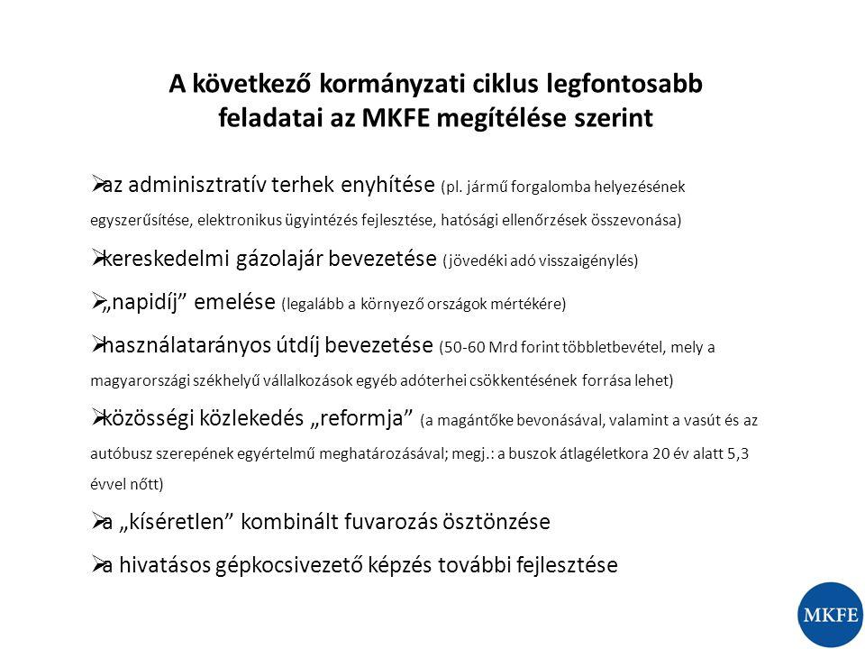 A következő kormányzati ciklus legfontosabb feladatai az MKFE megítélése szerint  az adminisztratív terhek enyhítése (pl.