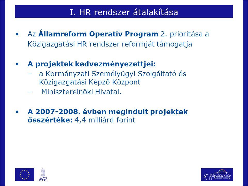 I.HR rendszer átalakítása A 2007-2008.